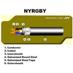 Dari Kabel Voksel NYRGBY (Cu/PVC/AWA/PVC)  0