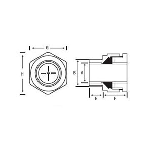 Dari CABLE GLAND Hawke A1/A2 CW Industrial HEX 1